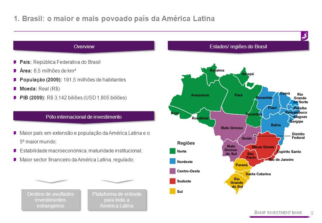 B ANIF INVESTMENT BANK 5 1. Brasil: o maior e mais povoado país da América Latina País: República Federativa do Brasil Área: 8,5 milhões de km² Popula