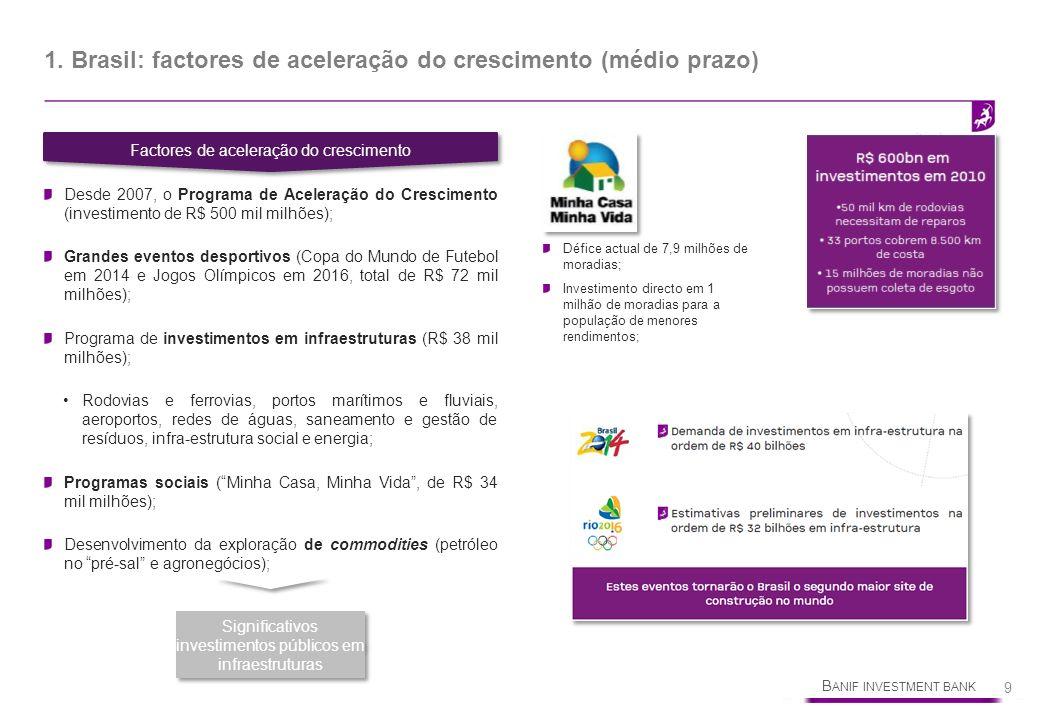 B ANIF INVESTMENT BANK 9 Factores de aceleração do crescimento Desde 2007, o Programa de Aceleração do Crescimento (investimento de R$ 500 mil milhões