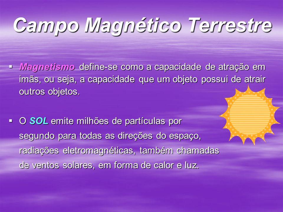 Campo Magnético Terrestre Magnetismo define-se como a capacidade de atração em imãs, ou seja, a capacidade que um objeto possui de atrair outros objet