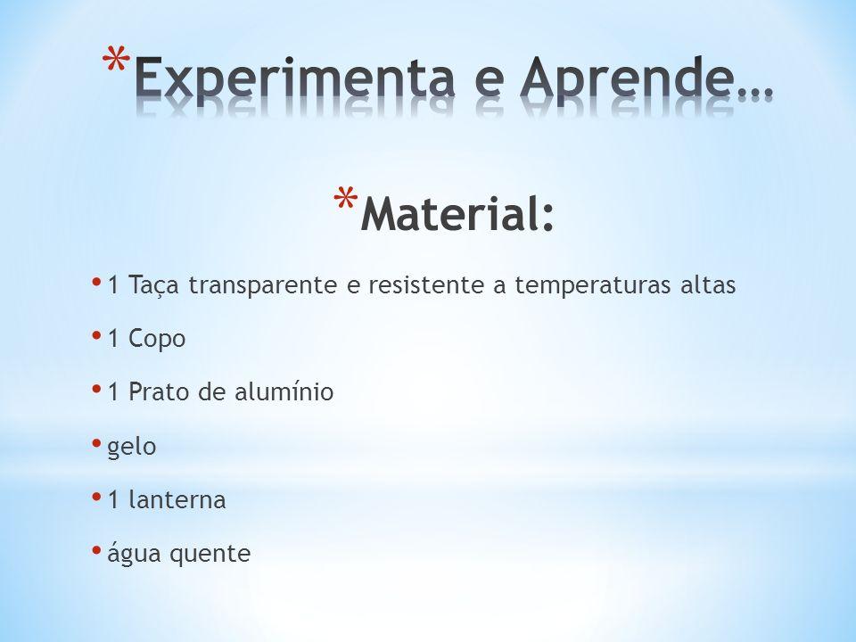 * Material: 1 Taça transparente e resistente a temperaturas altas 1 Copo 1 Prato de alumínio gelo 1 lanterna água quente