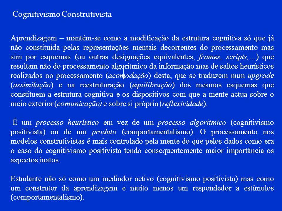 DCP 2006 Cognitivismo Construtivista Aprendizagem – mantém-se como a modificação da estrutura cognitiva só que já não constituída pelas representações