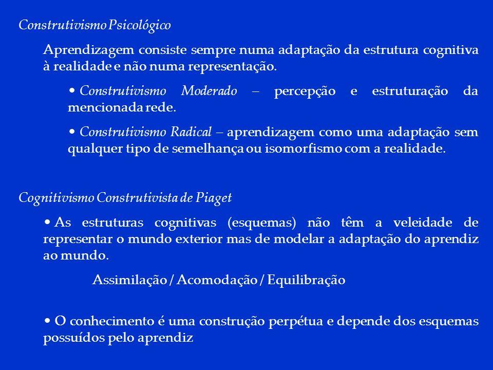 DCP 2006 Construtivismo Psicológico Aprendizagem consiste sempre numa adaptação da estrutura cognitiva à realidade e não numa representação. Construti