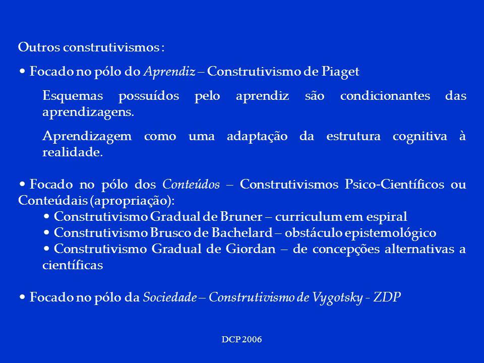 DCP 2006 Outros construtivismos : Focado no pólo do Aprendiz – Construtivismo de Piaget Esquemas possuídos pelo aprendiz são condicionantes das aprend