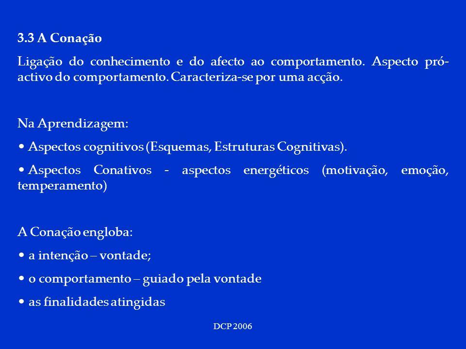 DCP 2006 3.3 A Conação Ligação do conhecimento e do afecto ao comportamento. Aspecto pró- activo do comportamento. Caracteriza-se por uma acção. Na Ap