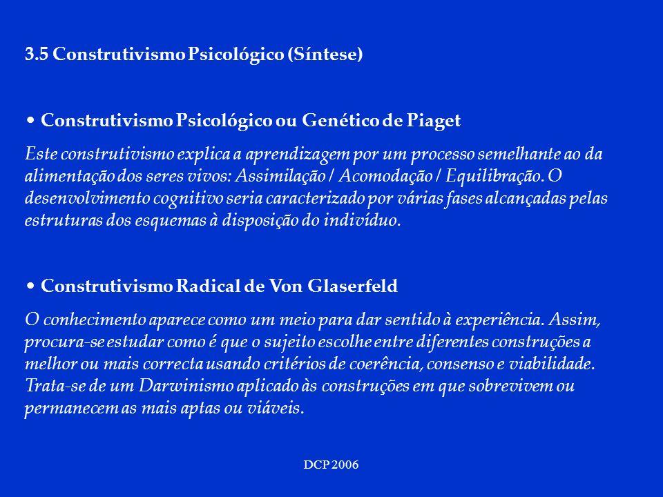 DCP 2006 3.5 Construtivismo Psicológico (Síntese) Construtivismo Psicológico ou Genético de Piaget Este construtivismo explica a aprendizagem por um p