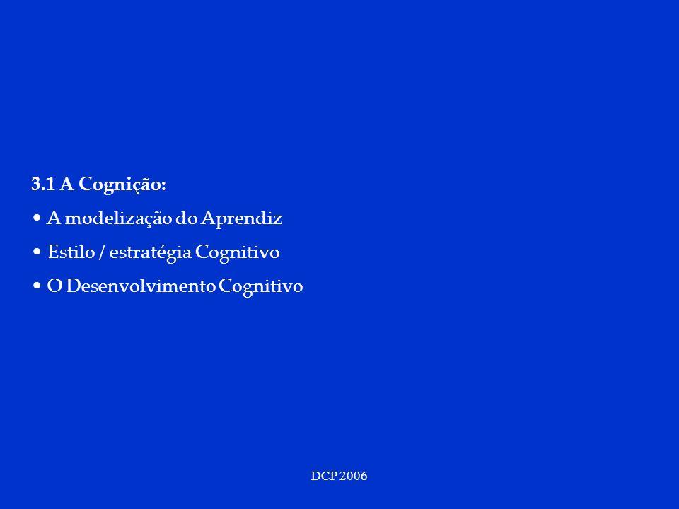 DCP 2006 3.1.1 A Modelização do Aprendiz Psicologia Cognitiva Modelização do que se passa na cabeça do aprendiz Cognitivismo Positivista Aprendizagem – como a modificação da estrutura cognitiva constituída pelas representações mentais decorrentes do processamento Um processo em vez de um produto (comportamentalismo) Estudante como um mediador activo da aprendizagem e não um respondedor a estímulos.