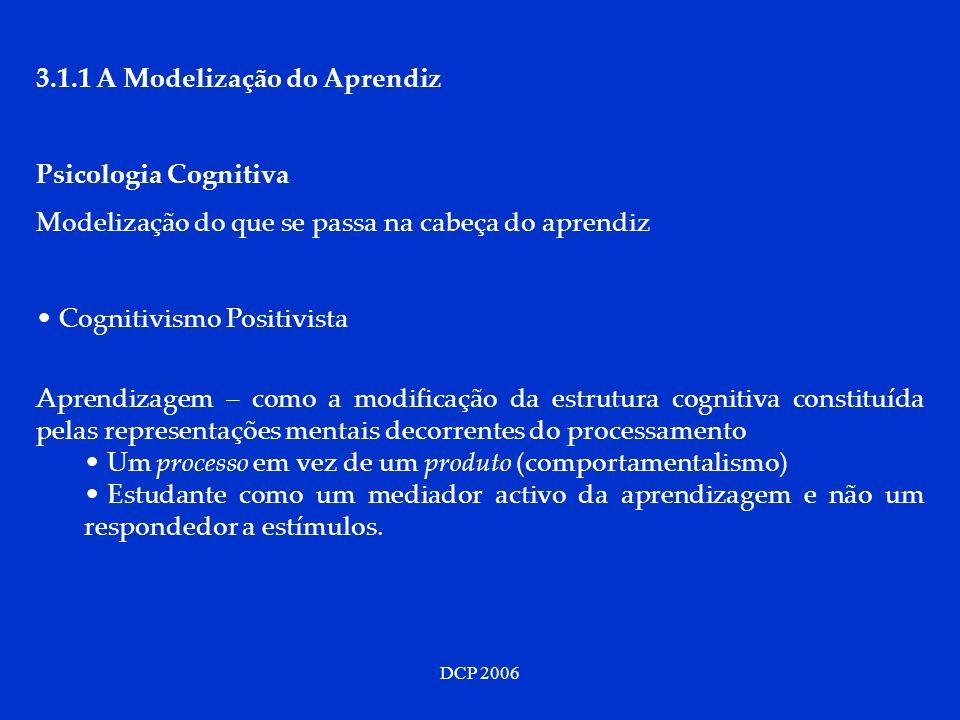 DCP 2006 3.1.1 A Modelização do Aprendiz Psicologia Cognitiva Modelização do que se passa na cabeça do aprendiz Cognitivismo Positivista Aprendizagem