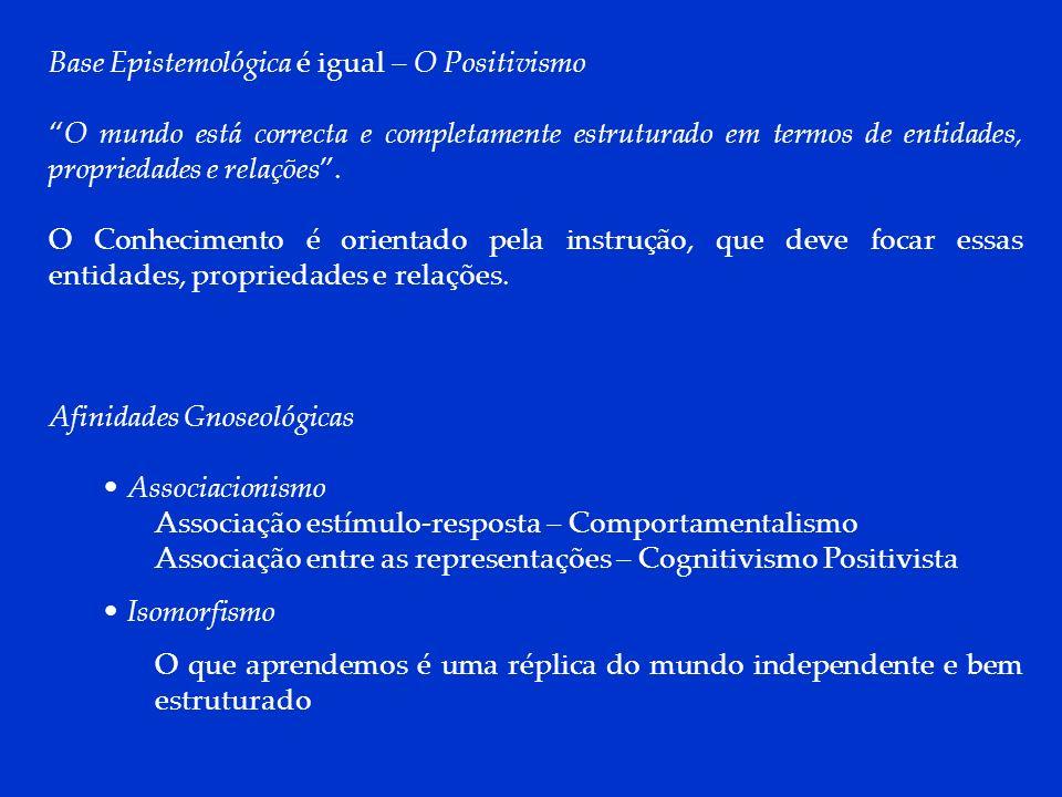 DCP 2006 Base Epistemológica é igual – O Positivismo O mundo está correcta e completamente estruturado em termos de entidades, propriedades e relações