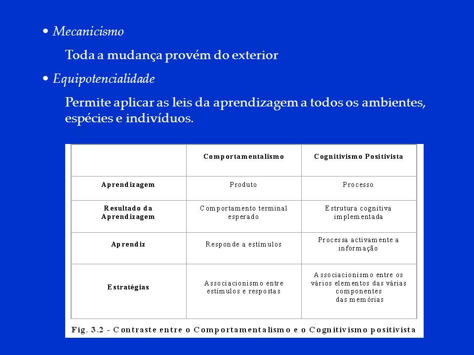 DCP 2006 Mecanicismo Toda a mudança provém do exterior Equipotencialidade Permite aplicar as leis da aprendizagem a todos os ambientes, espécies e ind