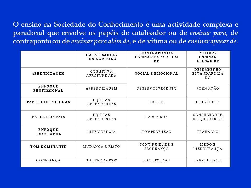DCP 2006 O ensino na Sociedade do Conhecimento é uma actividade complexa e paradoxal que envolve os papéis de catalisador ou de ensinar para, de contr