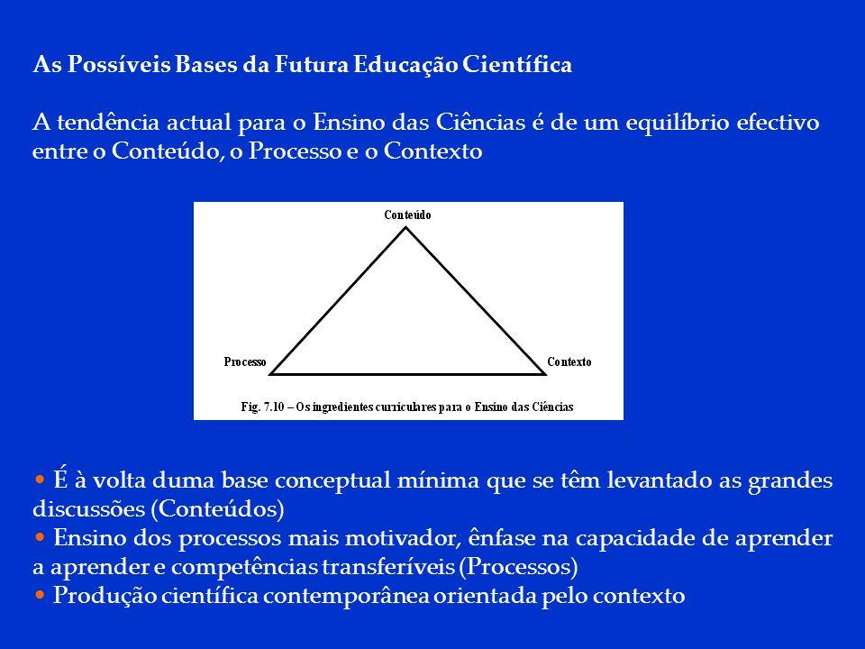 DCP 2006 As Possíveis Bases da Futura Educação Científica A tendência actual para o Ensino das Ciências é de um equilíbrio efectivo entre o Conteúdo,
