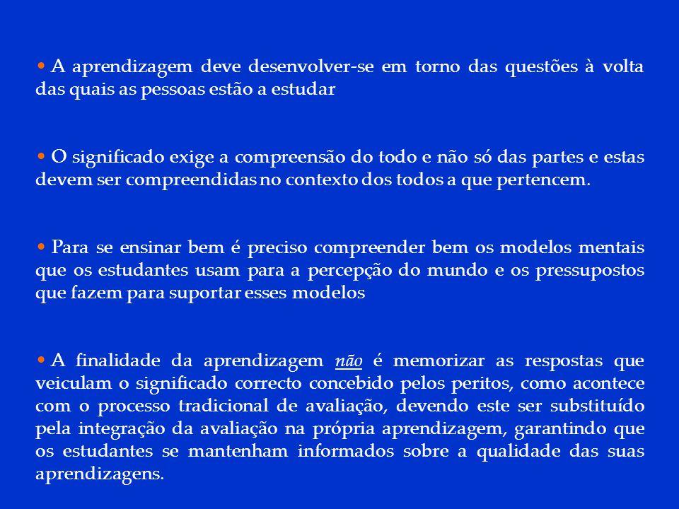 DCP 2006 A aprendizagem deve desenvolver-se em torno das questões à volta das quais as pessoas estão a estudar O significado exige a compreensão do to