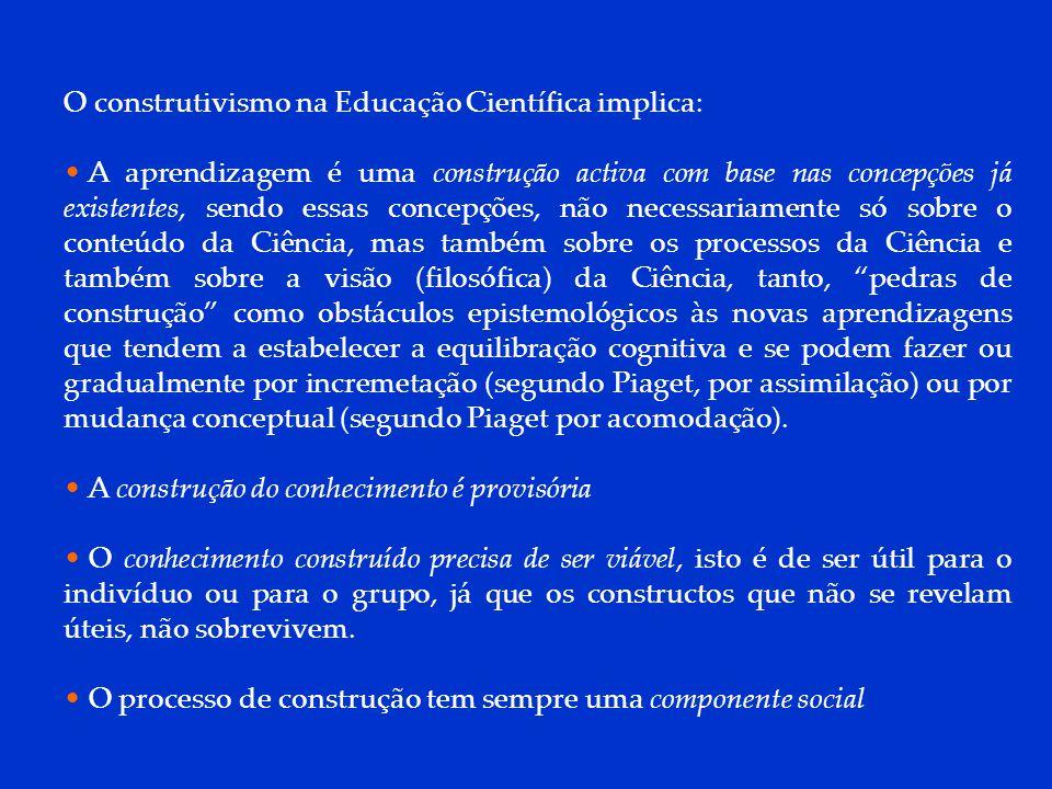 DCP 2006 O construtivismo na Educação Científica implica: A aprendizagem é uma construção activa com base nas concepções já existentes, sendo essas co