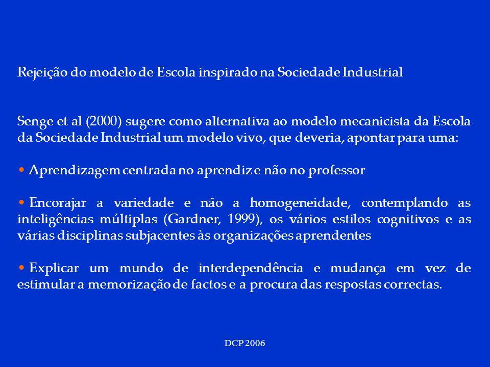 DCP 2006 Rejeição do modelo de Escola inspirado na Sociedade Industrial Senge et al (2000) sugere como alternativa ao modelo mecanicista da Escola da