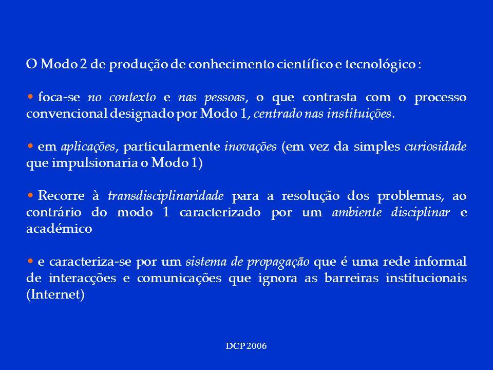 DCP 2006 O Modo 2 de produção de conhecimento científico e tecnológico : foca-se no contexto e nas pessoas, o que contrasta com o processo convencional designado por Modo 1, centrado nas instituições.