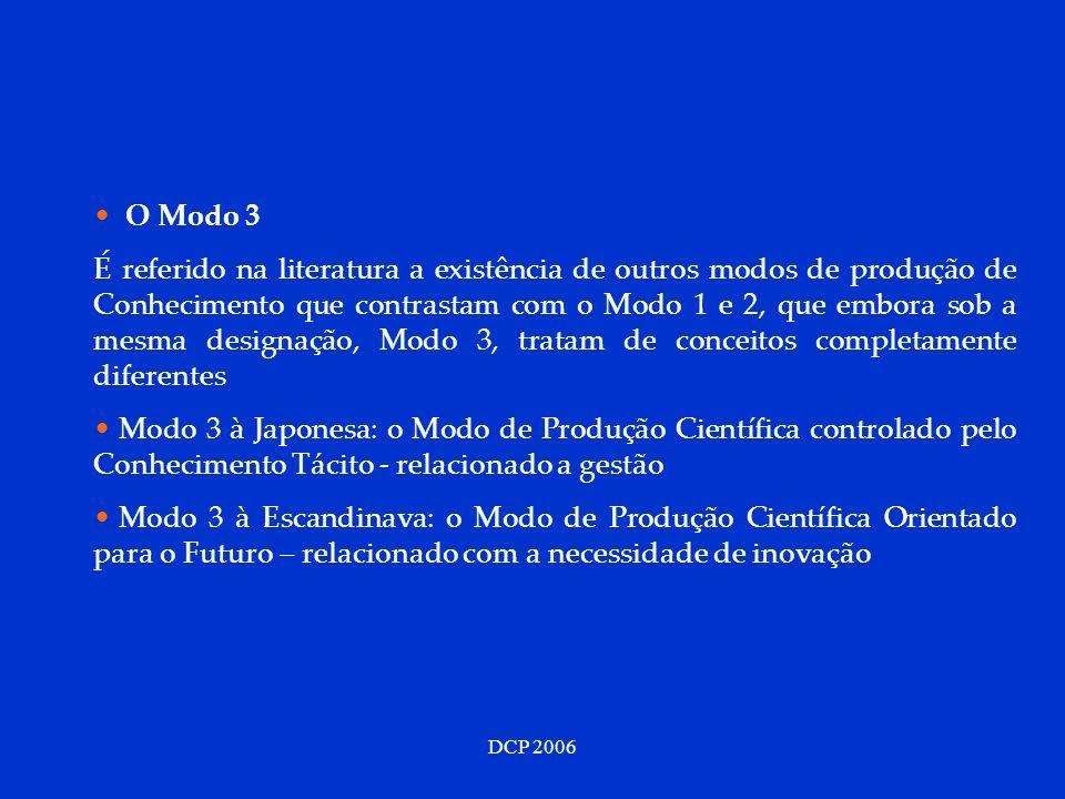 DCP 2006 O Modo 3 É referido na literatura a existência de outros modos de produção de Conhecimento que contrastam com o Modo 1 e 2, que embora sob a mesma designação, Modo 3, tratam de conceitos completamente diferentes Modo 3 à Japonesa: o Modo de Produção Científica controlado pelo Conhecimento Tácito - relacionado a gestão Modo 3 à Escandinava: o Modo de Produção Científica Orientado para o Futuro – relacionado com a necessidade de inovação