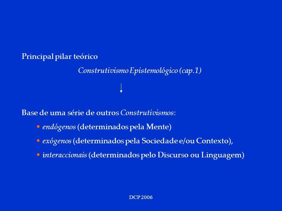DCP 2006 Principal pilar teórico Construtivismo Epistemológico (cap.1) Base de uma série de outros Construtivismos: endógenos (determinados pela Mente) exógenos (determinados pela Sociedade e/ou Contexto), interaccionais (determinados pelo Discurso ou Linguagem)