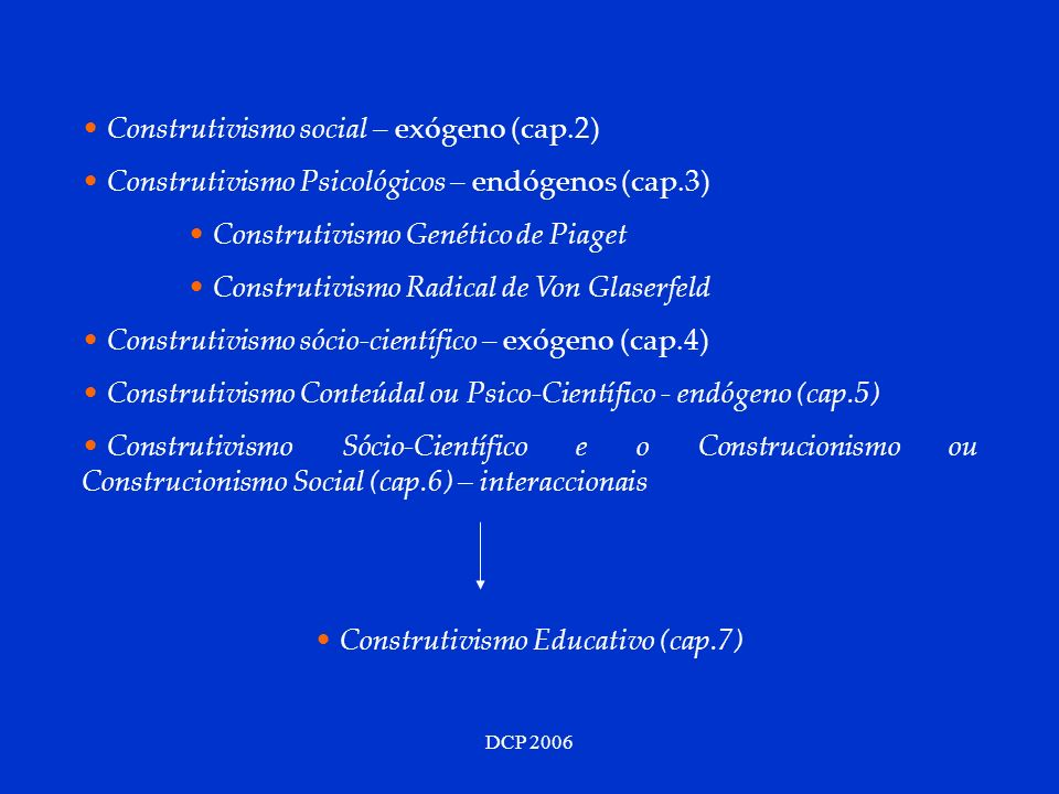 DCP 2006 Construtivismo social – exógeno (cap.2) Construtivismo Psicológicos – endógenos (cap.3) Construtivismo Genético de Piaget Construtivismo Radical de Von Glaserfeld Construtivismo sócio-científico – exógeno (cap.4) Construtivismo Conteúdal ou Psico-Científico - endógeno (cap.5) Construtivismo Sócio-Científico e o Construcionismo ou Construcionismo Social (cap.6) – interaccionais Construtivismo Educativo (cap.7)