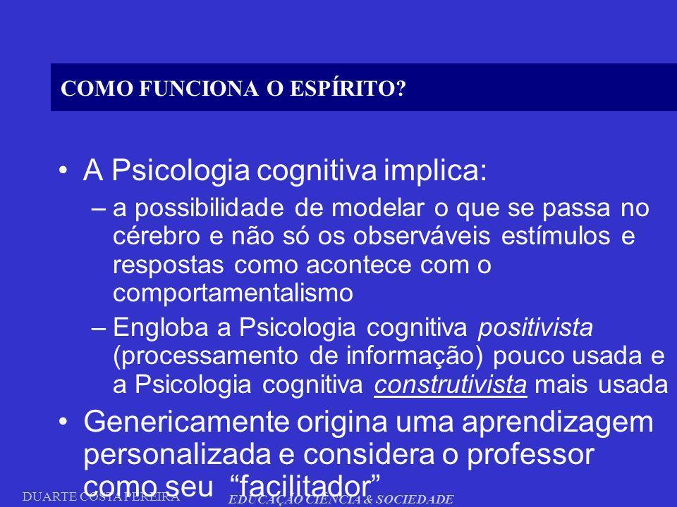 DUARTE COSTA PEREIRA EDUCAÇÃO CIÊNCIA & SOCIEDADE COMO FUNCIONA O ESPÍRITO? A Psicologia cognitiva implica: –a possibilidade de modelar o que se passa