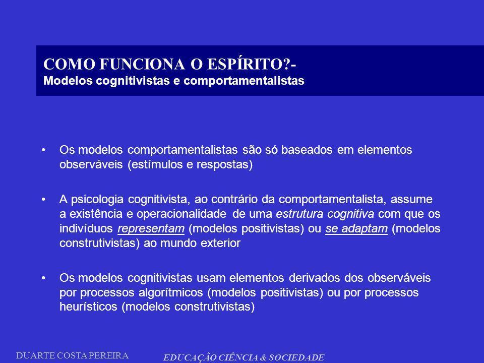 DUARTE COSTA PEREIRA EDUCAÇÃO CIÊNCIA & SOCIEDADE COMO FUNCIONA O ESPÍRITO?- Modelos cognitivistas e comportamentalistas Os modelos comportamentalista