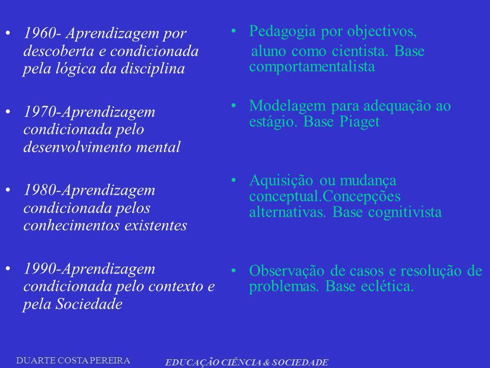 DUARTE COSTA PEREIRA EDUCAÇÃO CIÊNCIA & SOCIEDADE 1960- Aprendizagem por descoberta e condicionada pela lógica da disciplina 1970-Aprendizagem condici