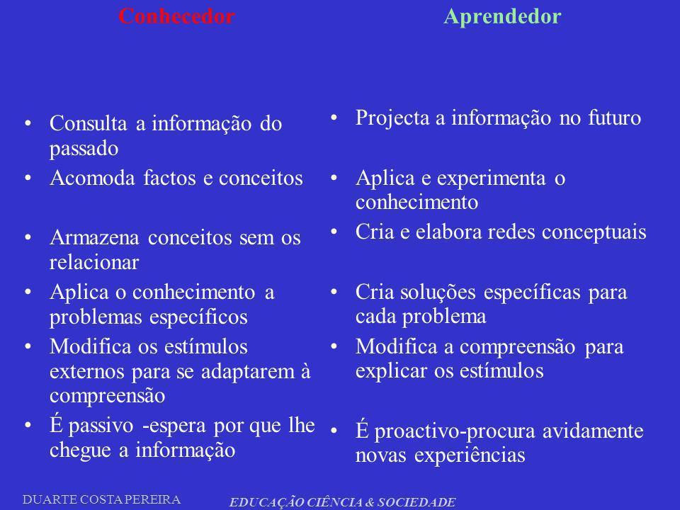 DUARTE COSTA PEREIRA EDUCAÇÃO CIÊNCIA & SOCIEDADE Conhecedor Aprendedor Consulta a informação do passado Acomoda factos e conceitos Armazena conceitos