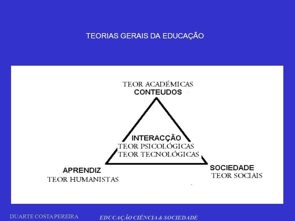 DUARTE COSTA PEREIRA EDUCAÇÃO CIÊNCIA & SOCIEDADE TEORIAS GERAIS DA EDUCAÇÃO