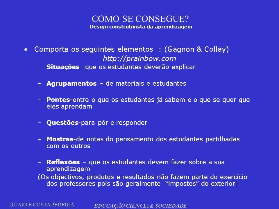 DUARTE COSTA PEREIRA EDUCAÇÃO CIÊNCIA & SOCIEDADE COMO SE CONSEGUE? Design construtivista da aprendizagem Comporta os seguintes elementos : (Gagnon &