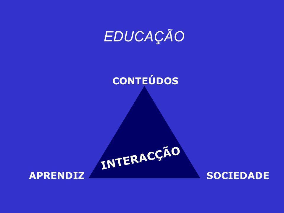 CONTEÚDOS SOCIEDADEAPRENDIZ INTERACÇÃO EDUCAÇÃO