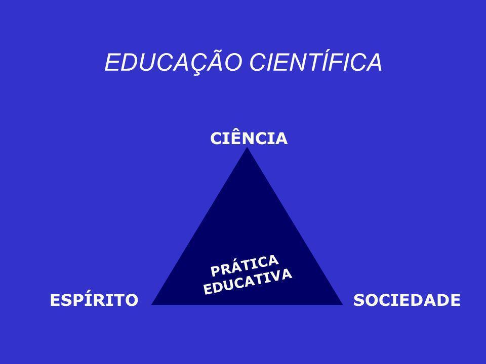 CIÊNCIA SOCIEDADEESPÍRITO PRÁTICA EDUCATIVA EDUCAÇÃO CIENTÍFICA