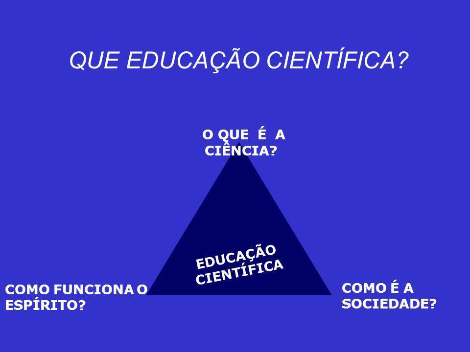 O QUE É A CIÊNCIA? COMO É A SOCIEDADE? COMO FUNCIONA O ESPÍRITO? EDUCAÇÃO CIENTÍFICA QUE EDUCAÇÃO CIENTÍFICA?