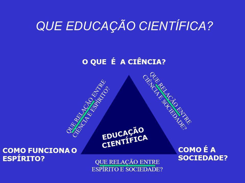 O QUE É A CIÊNCIA? COMO É A SOCIEDADE? COMO FUNCIONA O ESPÍRITO? EDUCAÇÃO CIENTÍFICA QUE EDUCAÇÃO CIENTÍFICA? QUE RELAÇÃO ENTRE CIÊNCIA E SOCIEDADE? Q