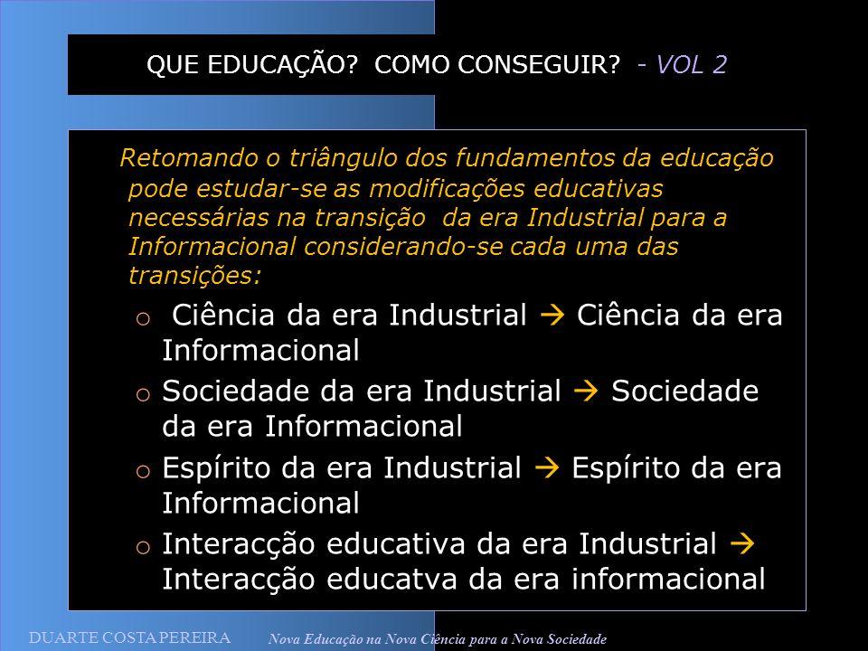 DUARTE COSTA PEREIRA Nova Educação na Nova Ciência para a Nova Sociedade QUE EDUCAÇÃO? COMO CONSEGUIR? - VOL 2 Retomando o triângulo dos fundamentos d
