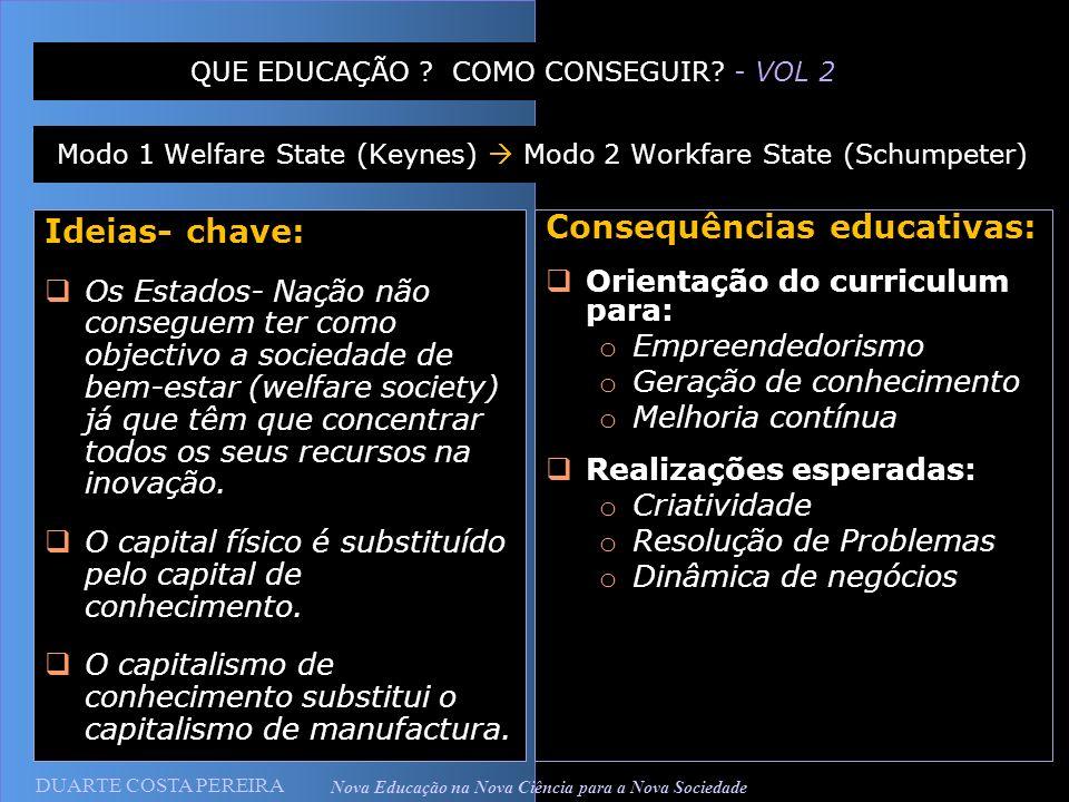 DUARTE COSTA PEREIRA Nova Educação na Nova Ciência para a Nova Sociedade QUE EDUCAÇÃO ? COMO CONSEGUIR? - VOL 2 Ideias- chave: Os Estados- Nação não c