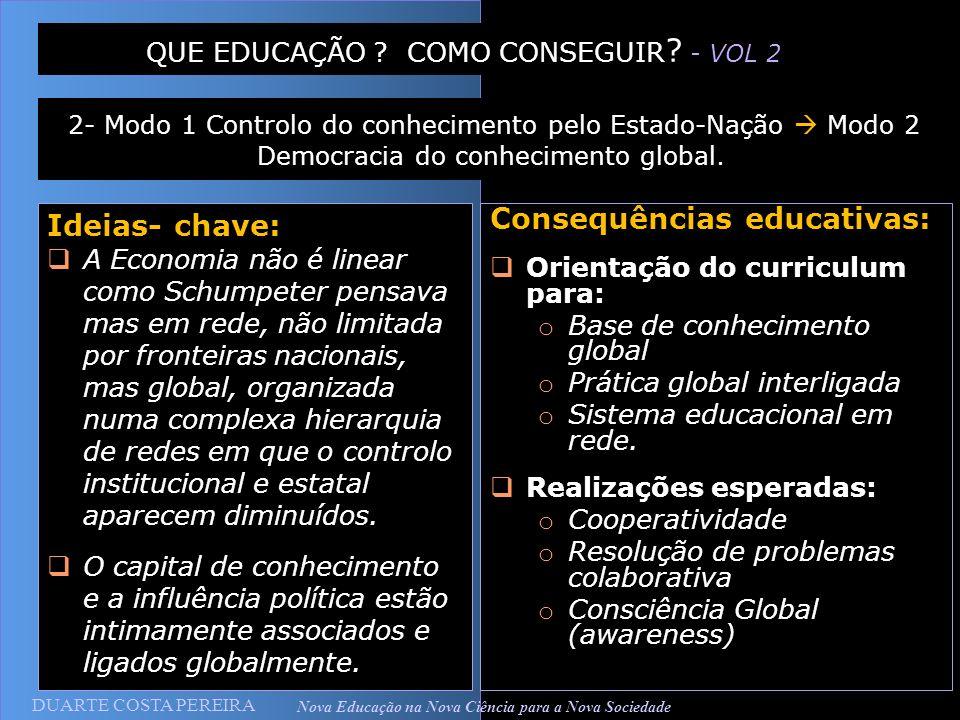 DUARTE COSTA PEREIRA Nova Educação na Nova Ciência para a Nova Sociedade Ideias- chave: A Economia não é linear como Schumpeter pensava mas em rede, n