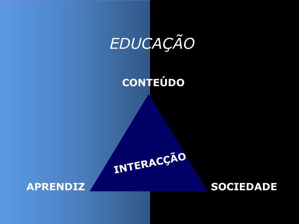CONTEÚDO SOCIEDADEAPRENDIZ INTERACÇÃO EDUCAÇÃO
