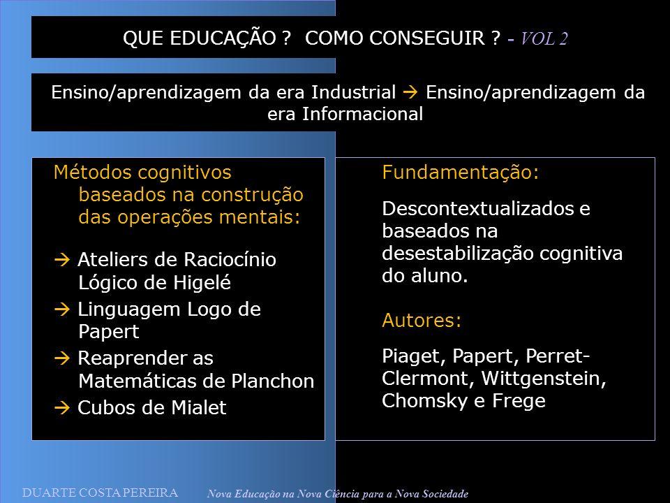 DUARTE COSTA PEREIRA Nova Educação na Nova Ciência para a Nova Sociedade Métodos cognitivos baseados na construção das operações mentais: Ateliers de