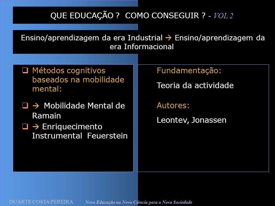 DUARTE COSTA PEREIRA Nova Educação na Nova Ciência para a Nova Sociedade Métodos cognitivos baseados na mobilidade mental: Mobilidade Mental de Ramain