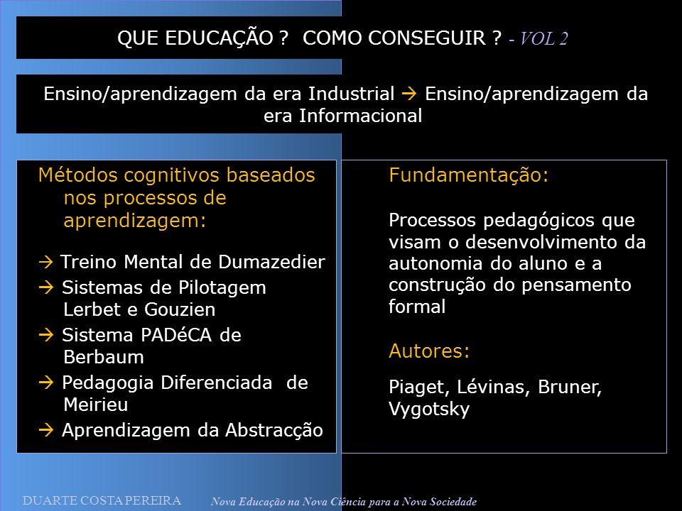 DUARTE COSTA PEREIRA Nova Educação na Nova Ciência para a Nova Sociedade Métodos cognitivos baseados nos processos de aprendizagem: Treino Mental de D