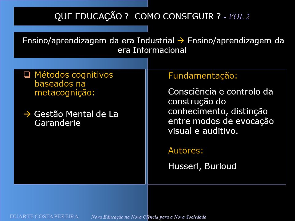 DUARTE COSTA PEREIRA Nova Educação na Nova Ciência para a Nova Sociedade Métodos cognitivos baseados na metacognição: Gestão Mental de La Garanderie Q