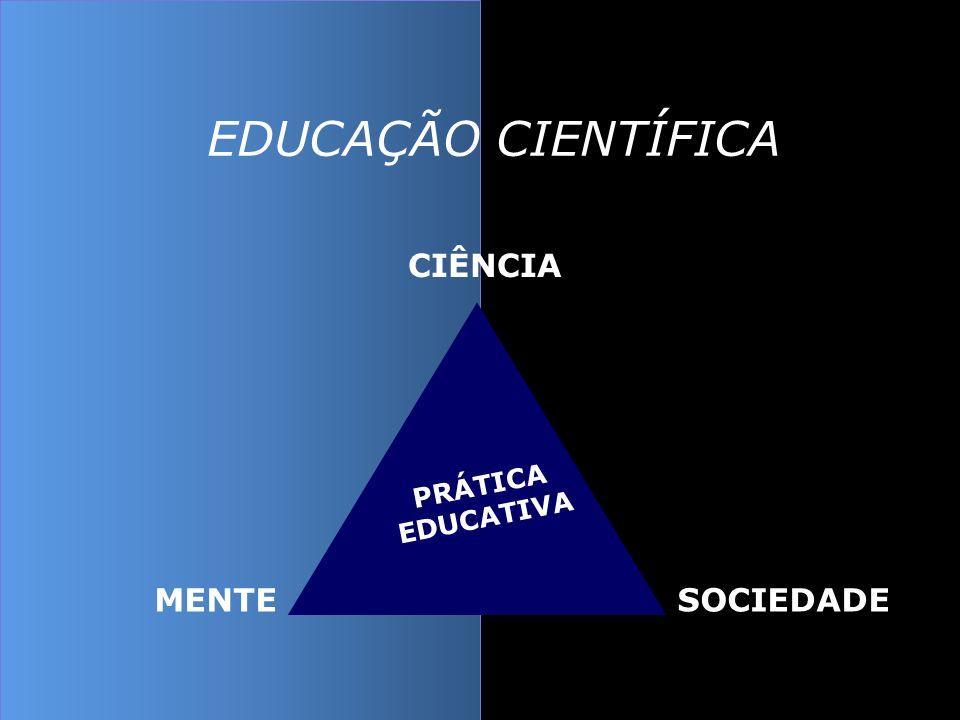 DUARTE COSTA PEREIRA Nova Educação na Nova Ciência para a Nova Sociedade Que relação entre a Ciência e a Sociedade.