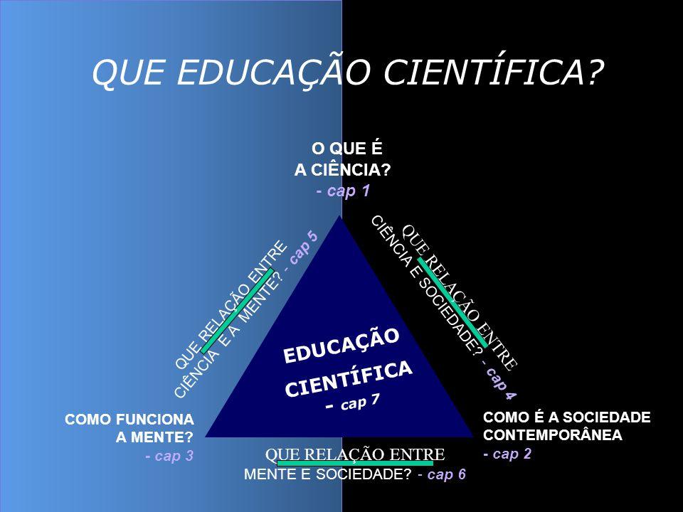 O QUE É A CIÊNCIA? - cap 1 COMO É A SOCIEDADE CONTEMPORÂNEA - cap 2 COMO FUNCIONA A MENTE? - cap 3 EDUCAÇÃO CIENTÍFICA - cap 7 QUE EDUCAÇÃO CIENTÍFICA