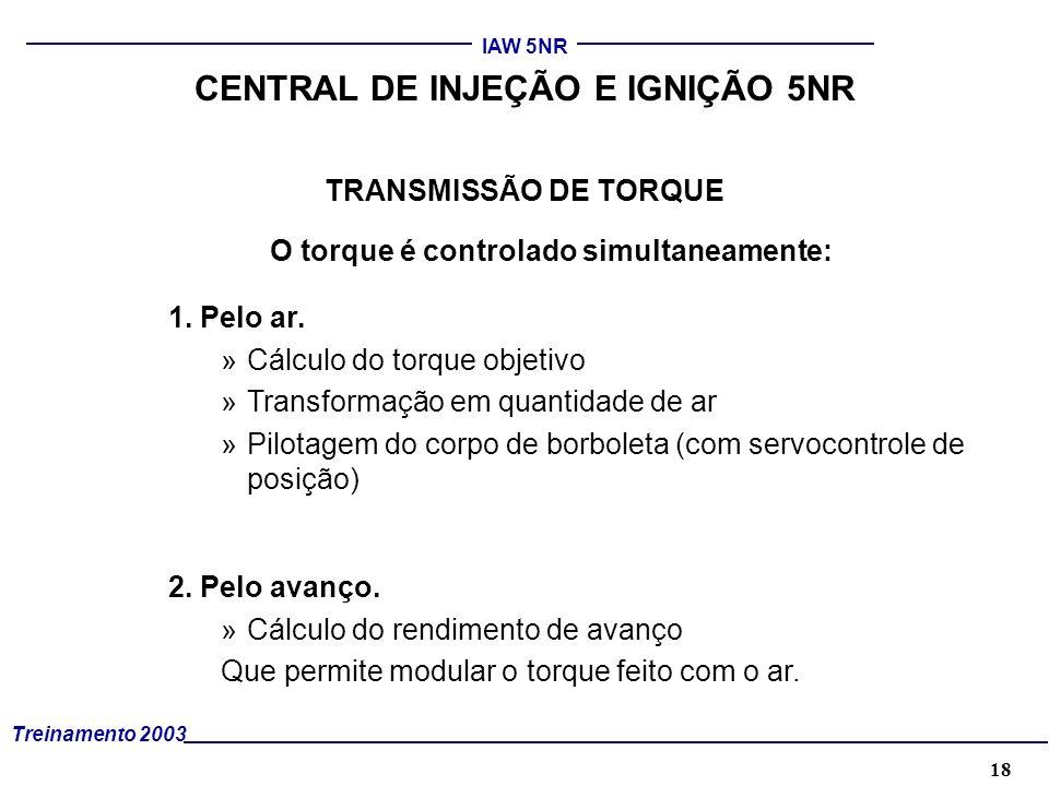 18 Treinamento 2003 IAW 5NR TRANSMISSÃO DE TORQUE O torque é controlado simultaneamente: 1. Pelo ar. »Cálculo do torque objetivo »Transformação em qua