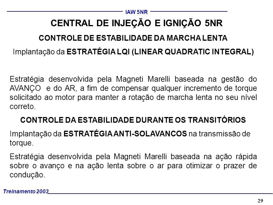 29 Treinamento 2003 IAW 5NR CENTRAL DE INJEÇÃO E IGNIÇÃO 5NR CONTROLE DE ESTABILIDADE DA MARCHA LENTA Implantação da ESTRATÉGIA LQI (LINEAR QUADRATIC