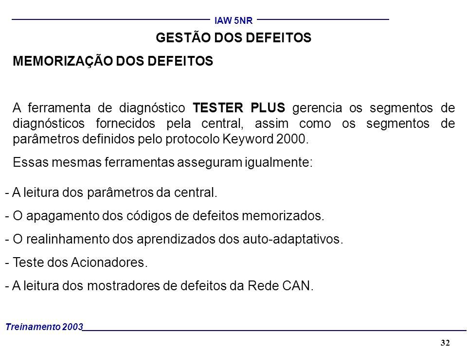 32 Treinamento 2003 IAW 5NR GESTÃO DOS DEFEITOS MEMORIZAÇÃO DOS DEFEITOS A ferramenta de diagnóstico TESTER PLUS gerencia os segmentos de diagnósticos