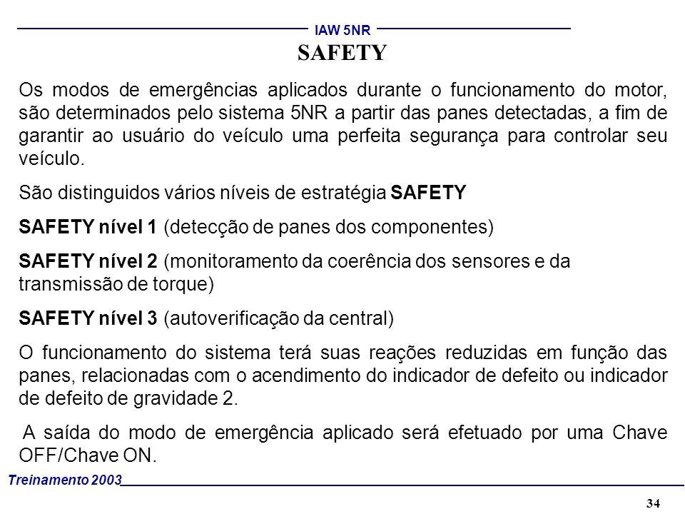 35 Treinamento 2003 IAW 5NR CAMPO DE APLICAÇÃO dos NÍVEIS de SAFETY SAFETY NÍVEL 1 COMPONENTES ENVOLVIDOS - Sensores do pedal (perda de uma ou duas informações e teste de coerência sinal) - Sensores de abertura da borboleta (perda de uma ou duas informações e teste de coerência sinal) - Sensor de pressão absoluta (com pane dupla ligada quer à informação da abertura ou ao comando da borboleta) - Comando elétrico do corpo de borboleta motorizado, servocontrole do comando e aprendizado da borboleta - Coletor de admissão (teste de coerência entre pressão absoluta e rotação) - Alimentações dos sensores - Informação do freio ligada a um defeito no sensor do pedal de freio >>>acendimento do indicador de gravidade 1