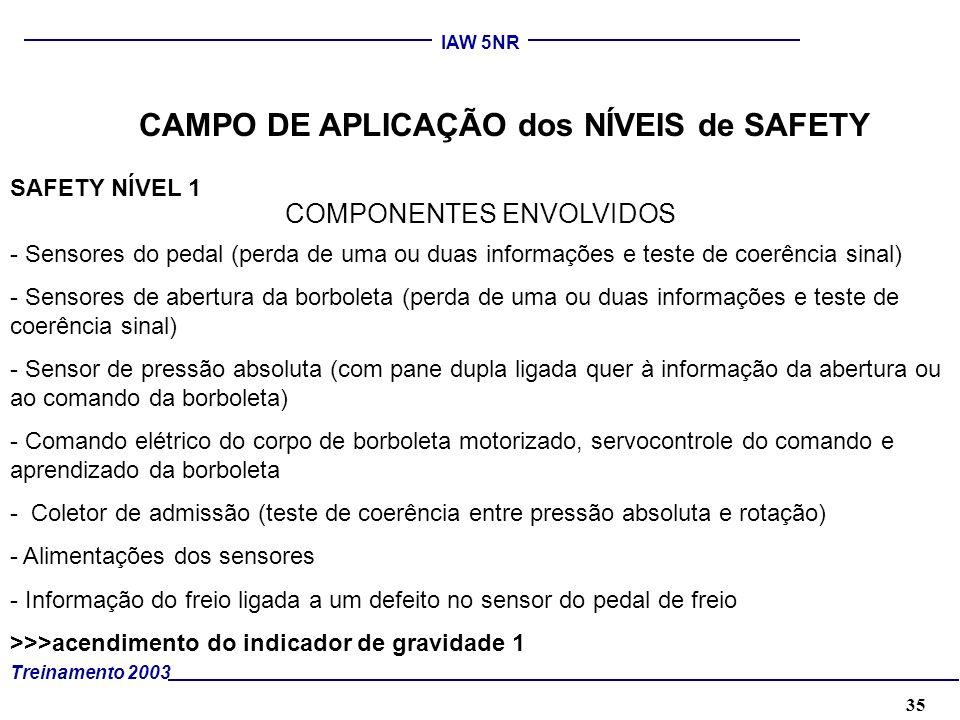 35 Treinamento 2003 IAW 5NR CAMPO DE APLICAÇÃO dos NÍVEIS de SAFETY SAFETY NÍVEL 1 COMPONENTES ENVOLVIDOS - Sensores do pedal (perda de uma ou duas in
