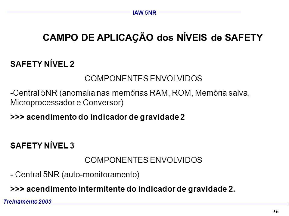 36 Treinamento 2003 IAW 5NR CAMPO DE APLICAÇÃO dos NÍVEIS de SAFETY SAFETY NÍVEL 2 COMPONENTES ENVOLVIDOS -Central 5NR (anomalia nas memórias RAM, ROM