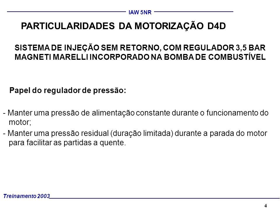 5 Treinamento 2003 IAW 5NR CORPO DE BORBOLETA MOTORIZADO PASSIVO COM DC MOTOR (DE CORRENTE CONTÍNUA) Fundidos em alumínio sob pressão.