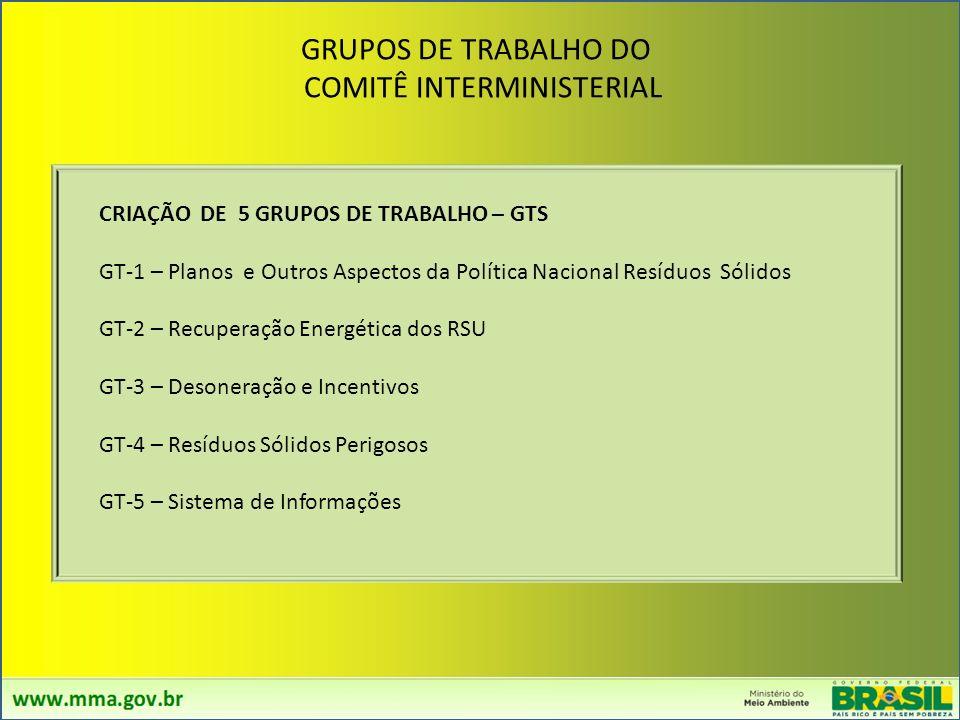 Finalidade: Apoiar a estruturação e implementação da PNRS, por meio da articulação dos órgãos e entidades governamentais, de modo a possibilitar o cum